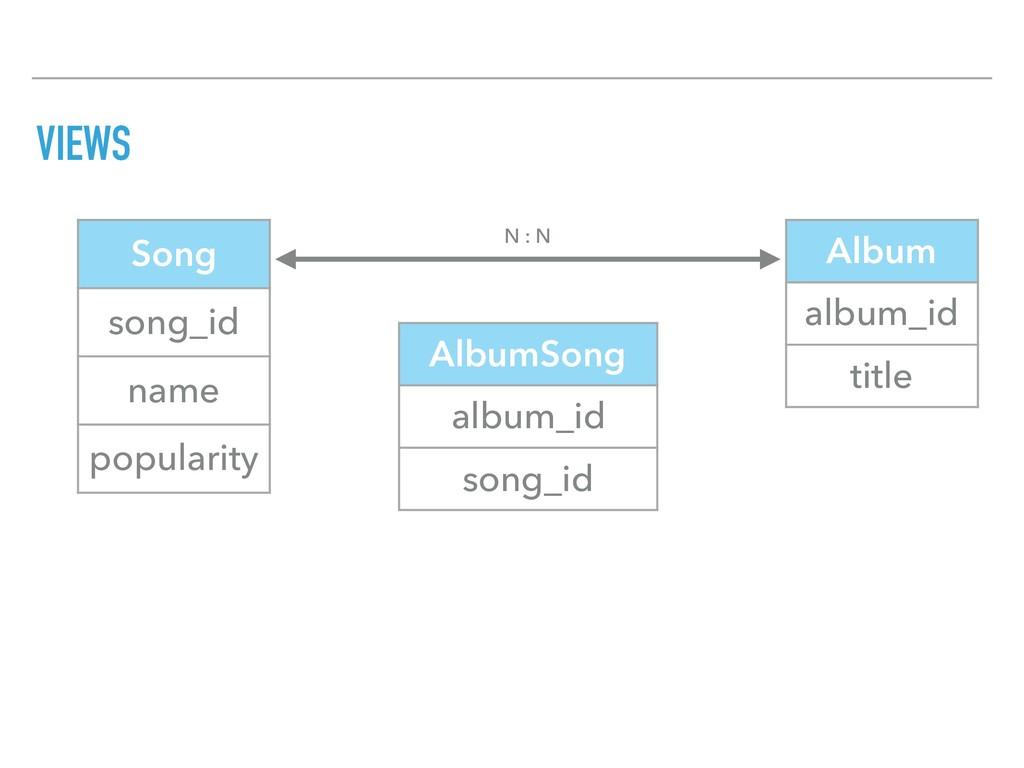 VIEWS Song song_id name popularity Album album_...