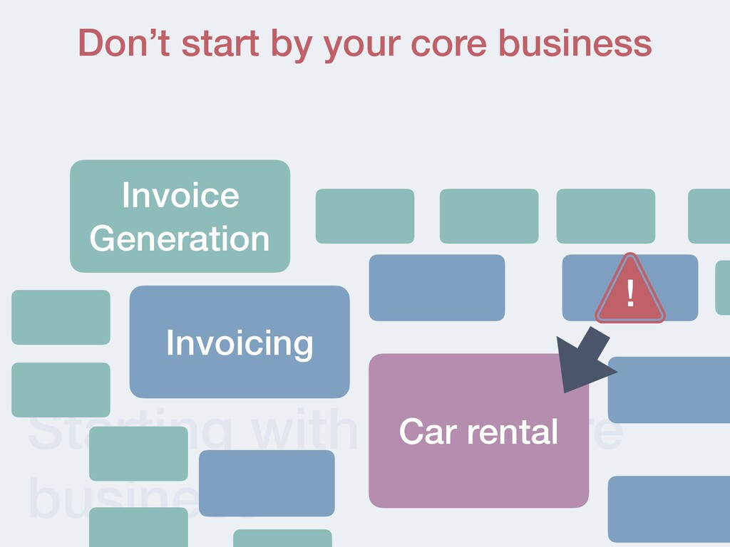 Starting with your core business Don't start by...