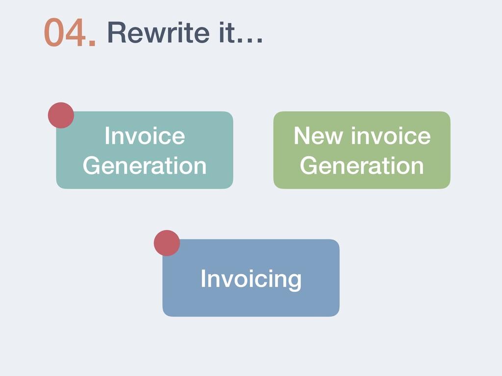 Rewrite it… 04. Invoice Generation Invoicing Ne...