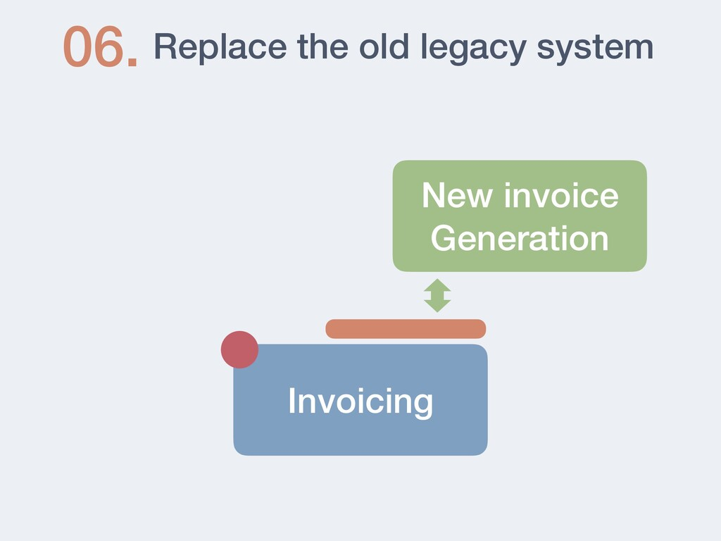 Replace the old legacy system 06. Invoicing New...