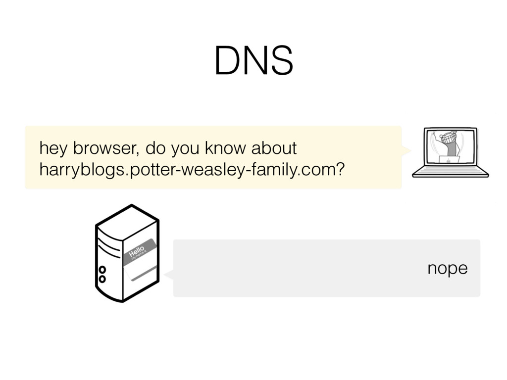 DNS hey browser, do you know about harryblogs.p...