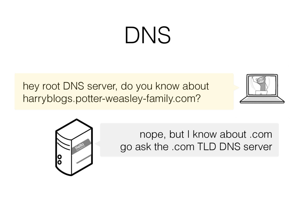 DNS hey root DNS server, do you know about harr...