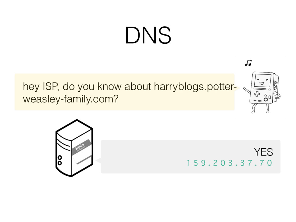 DNS hey ISP, do you know about harryblogs.potte...