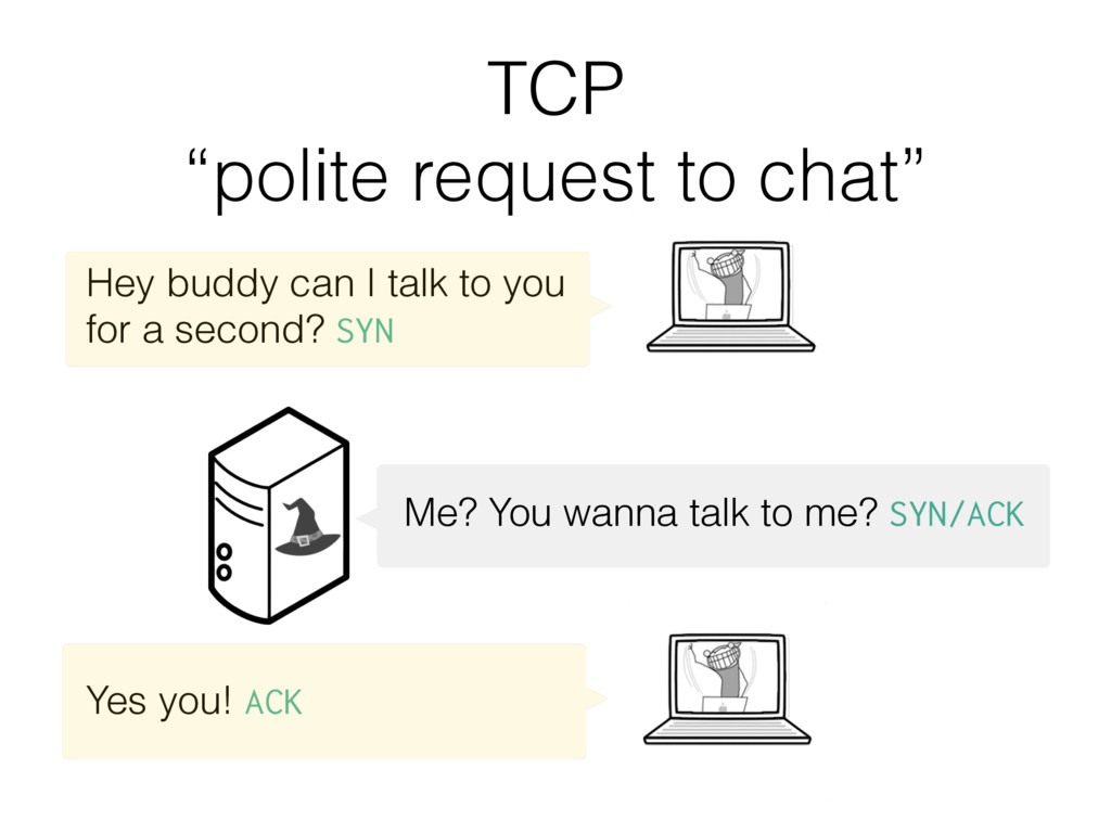 "TCP ""polite request to chat"" Hey buddy can I ta..."