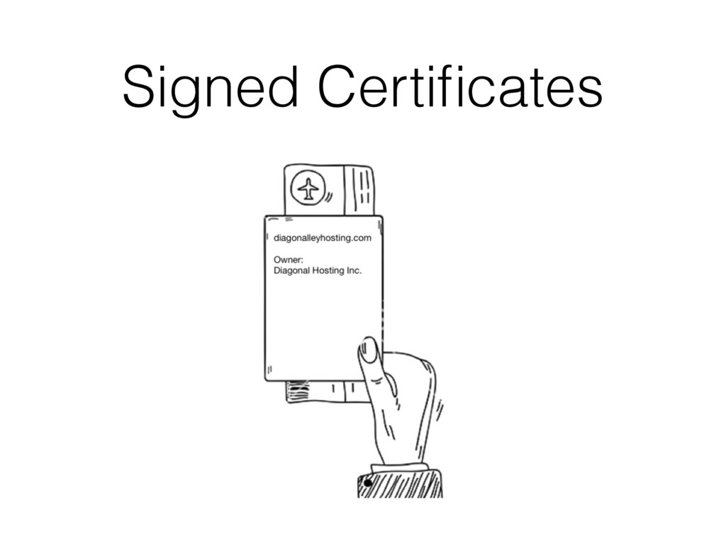 Signed Certificates