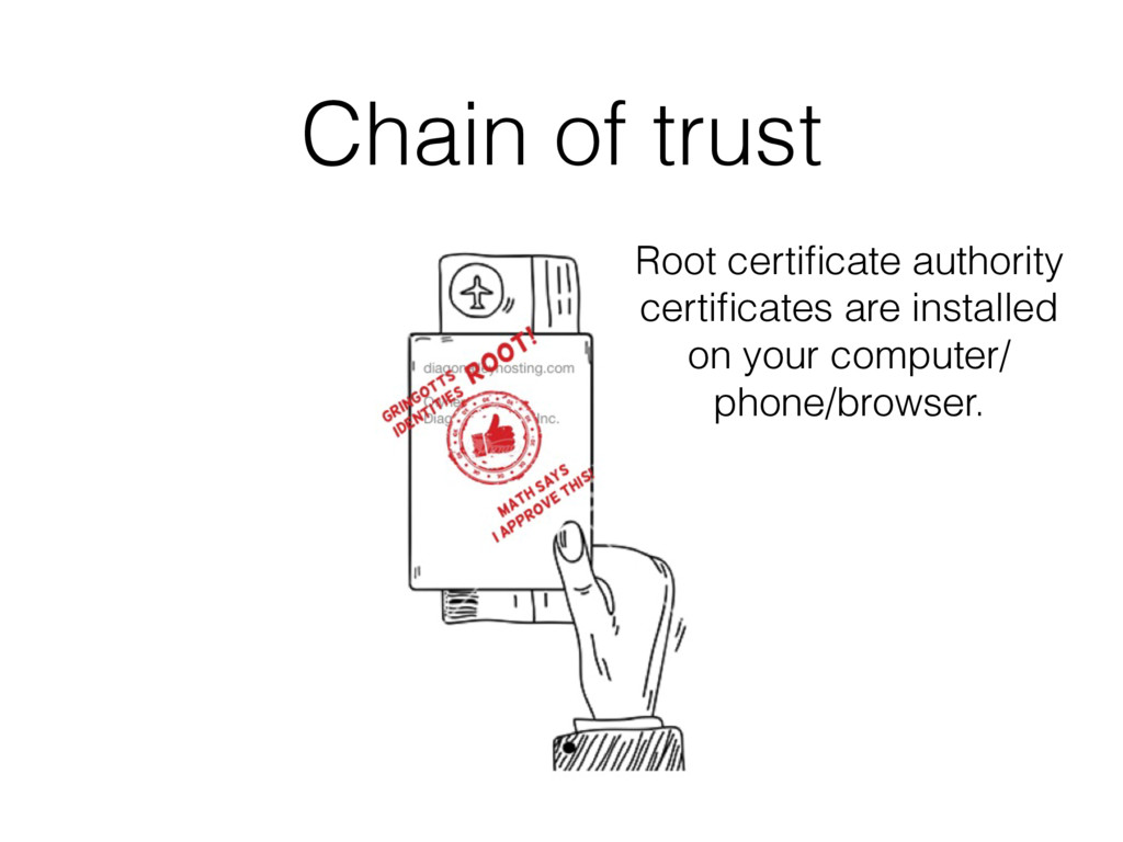Chain of trust Root certificate authority certifi...