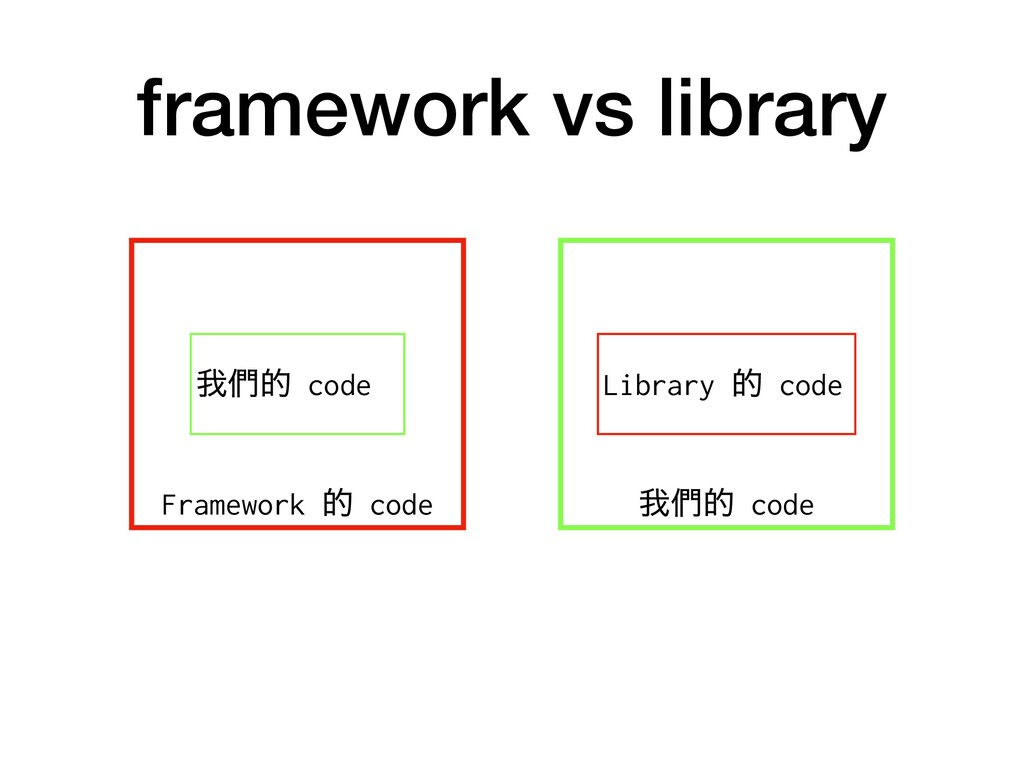 framework vs library Framework త code զ၇త code ...