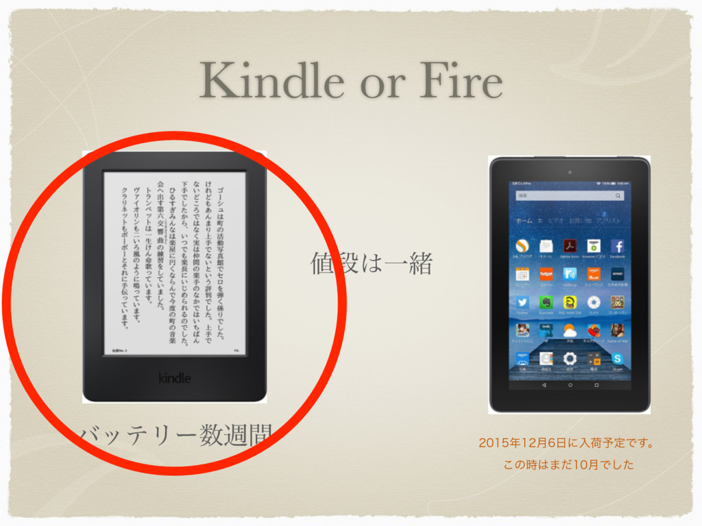 Kindle or Fire ஈҰॹ όοςϦʔिؒ ݄ʹೖՙ༧ఆͰ͢...