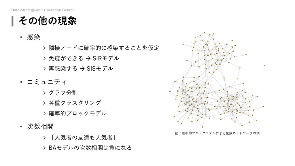 Data Strategy and Operation Center その他の現象 • 感染 ...