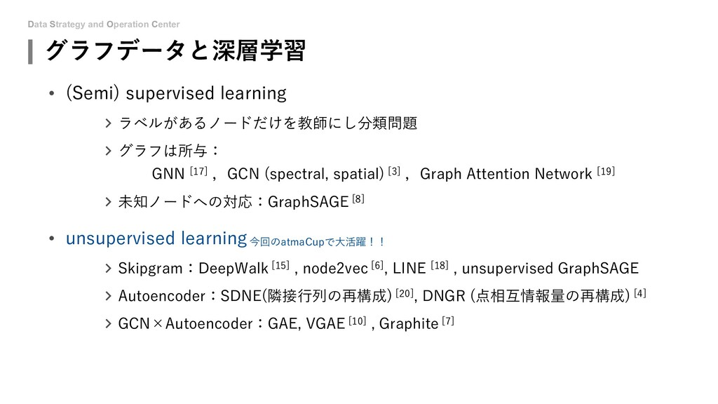 Data Strategy and Operation Center グラフデータと深層学習 ...