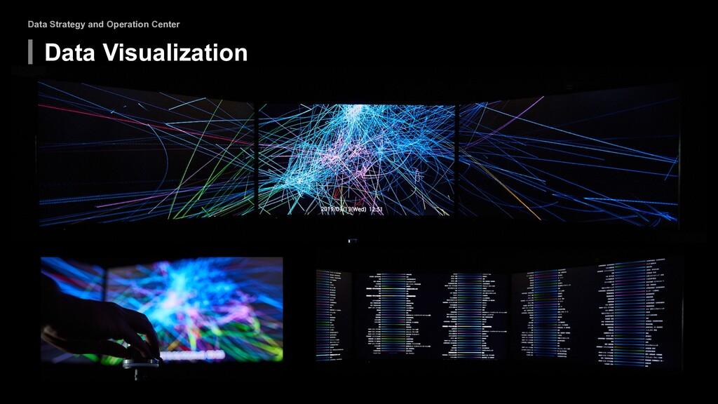 Data Strategy and Operation Center Data Visuali...