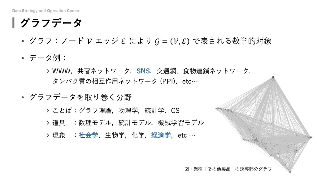 Data Strategy and Operation Center グラフデータ • グラフ...