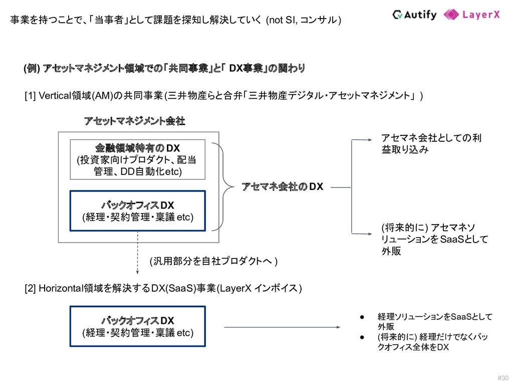 #30 [1] Vertical領域(AM)の共同事業(三井物産らと合弁「三井物産デジタル・ア...