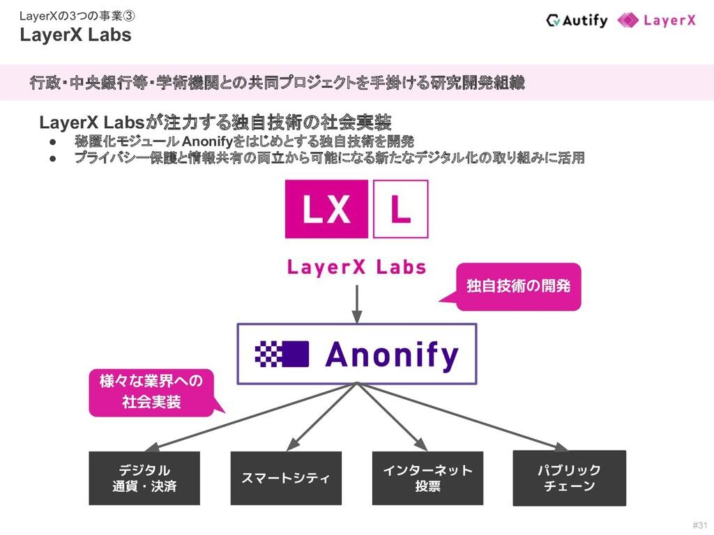 #31 LayerXの3つの事業③ LayerX Labs 行政・中央銀行等・学術機関との共同...
