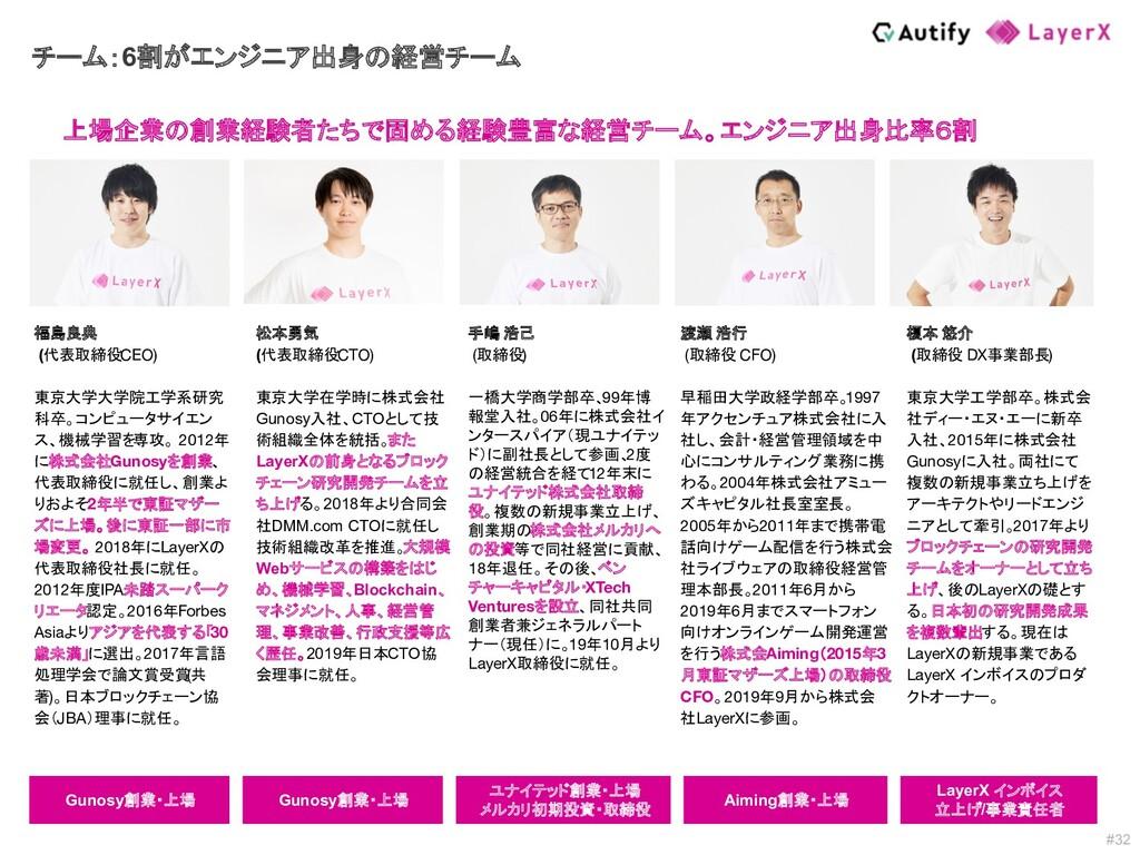 #32 上場企業の創業経験者たちで固める経験豊富な経営チーム。エンジニア出身比率6割 松本勇気...
