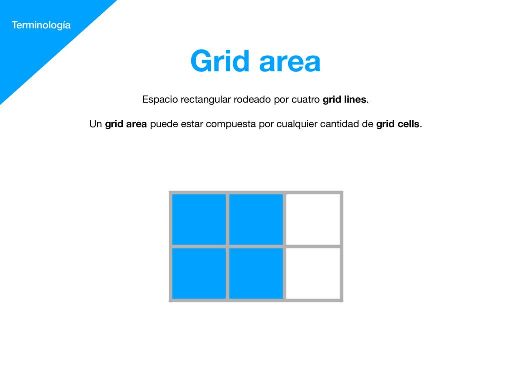 Grid area Terminología Espacio rectangular rode...