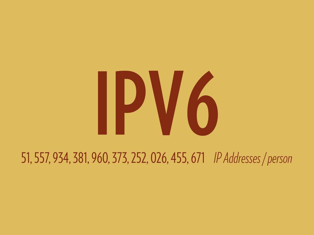 IPV6 51, 557, 934, 381, 960, 373, 252, 026, 455...