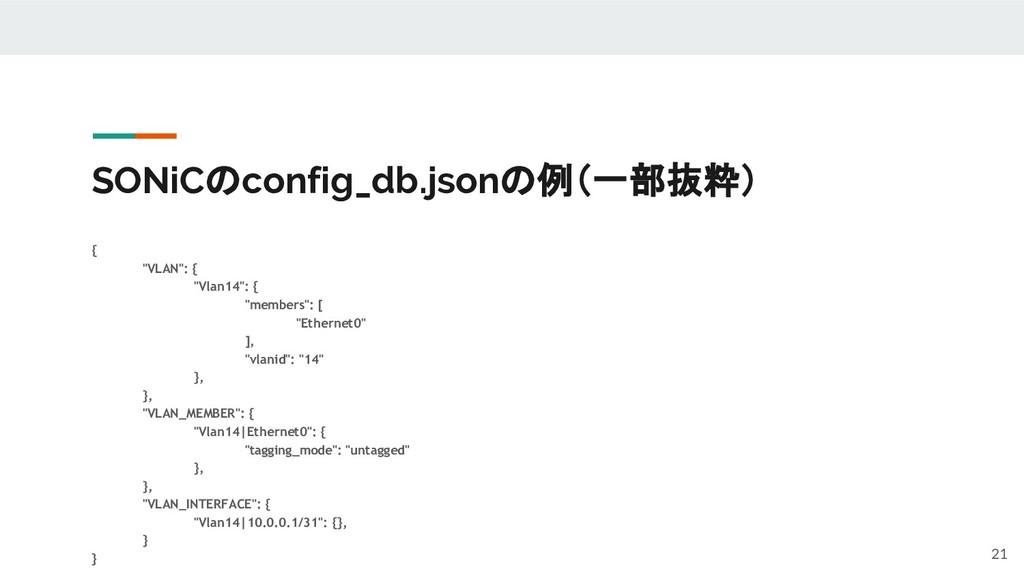 """SONiCのconfig_db.jsonの例(一部抜粋) { """"VLAN"""": { """"Vlan1..."""