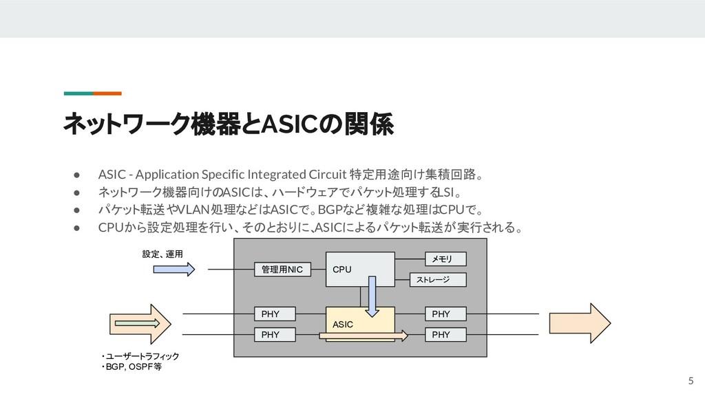 ネットワーク機器とASICの関係 ● ASIC - Application Specific ...