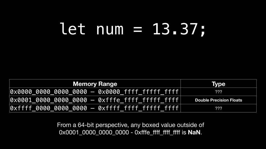 let num = 13.37; Memory Range Type 0x0000_0000_...