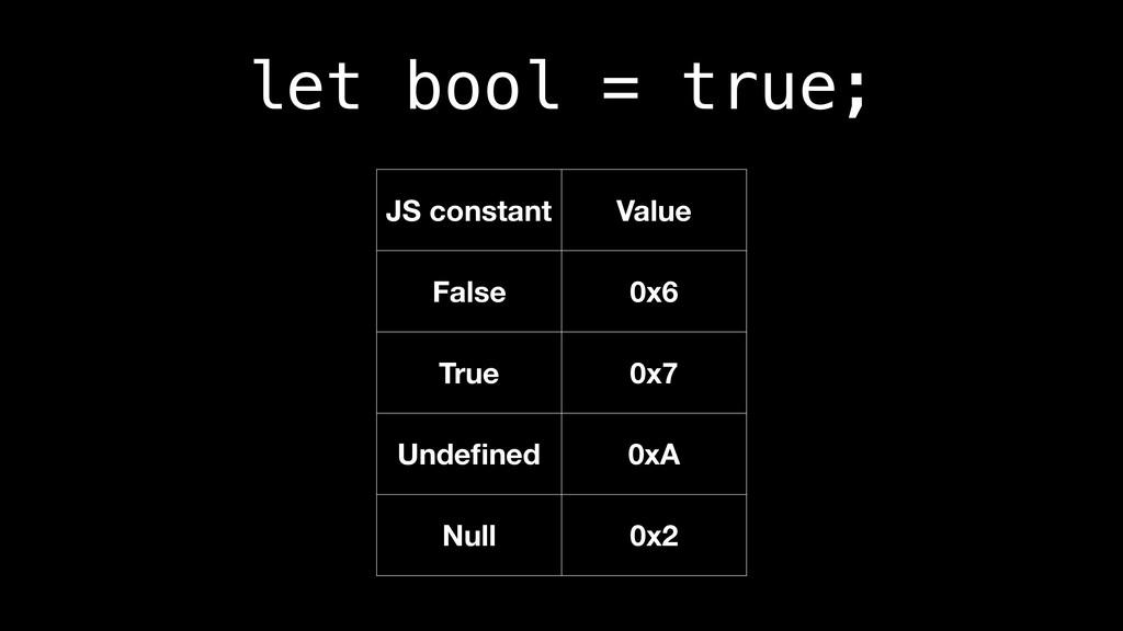 let bool = true; JS constant Value False 0x6 Tr...