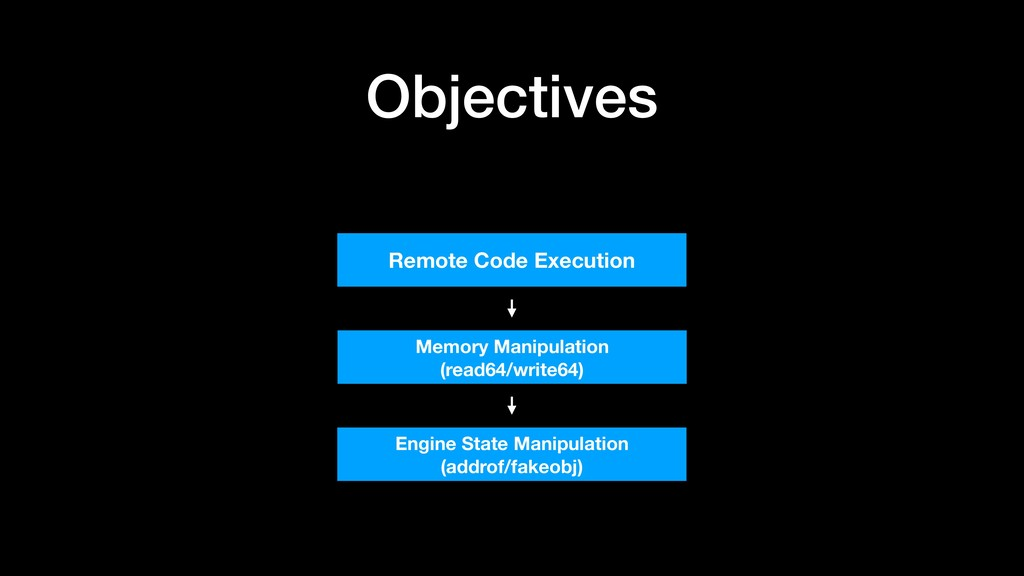 Objectives Remote Code Execution Memory Manipul...