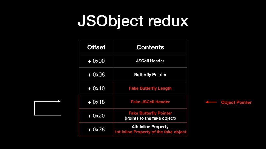 JSObject redux Offset Contents + 0x00 JSCell Hea...