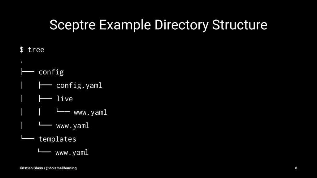 """Sceptre Example Directory Structure $ tree . !""""..."""