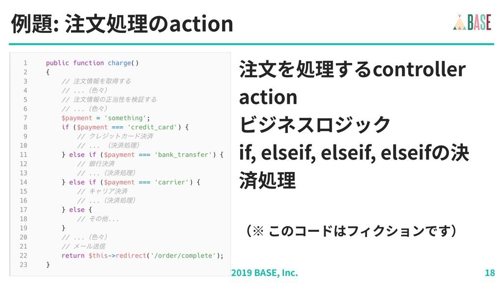 例題: 注⽂処理のaction 注⽂を処理するcontroller action ビジネスロジ...