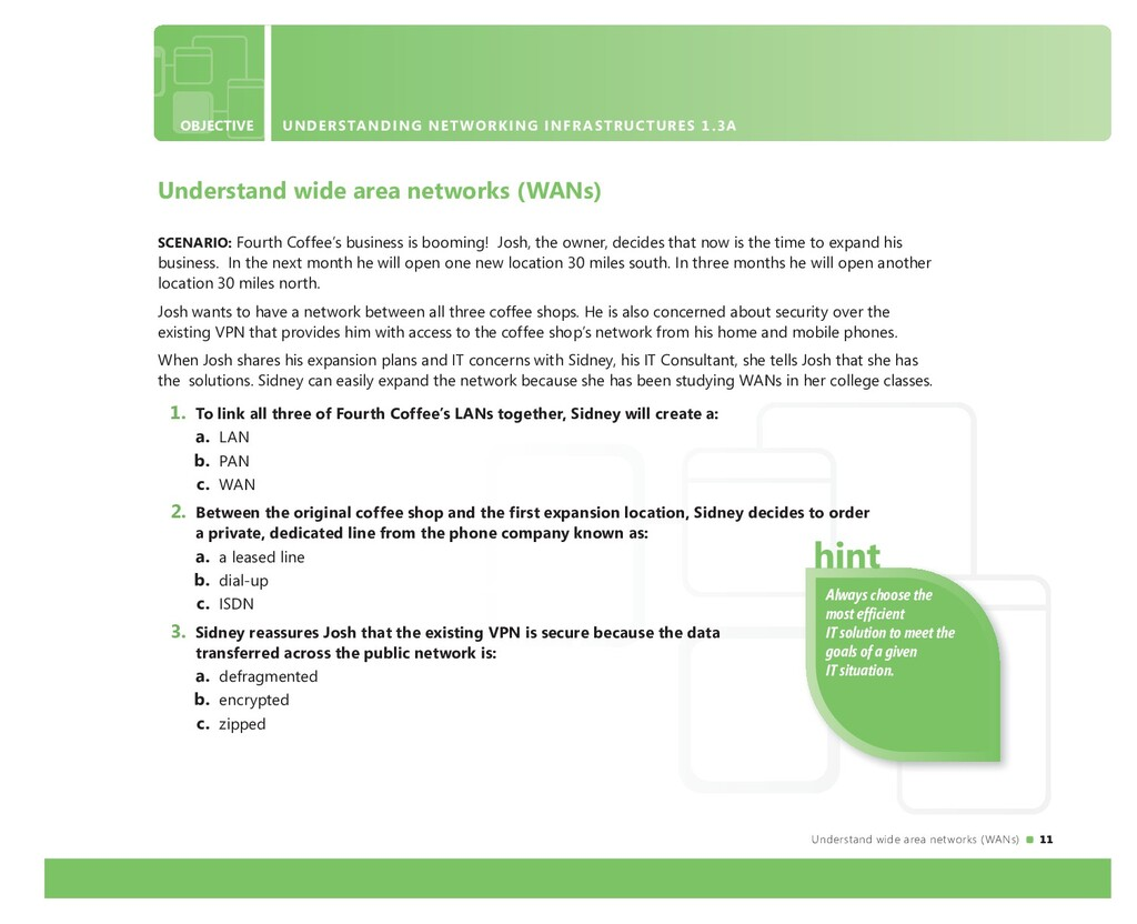 Understand wide area networks (WANs) 11 Always ...