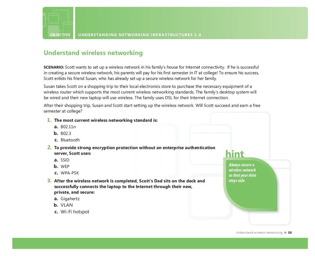 Understand wireless networking 15 Always secure...