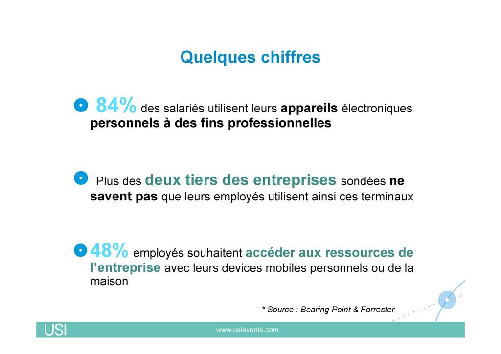 Quelques chiffres !  84% des salariés utilisen...
