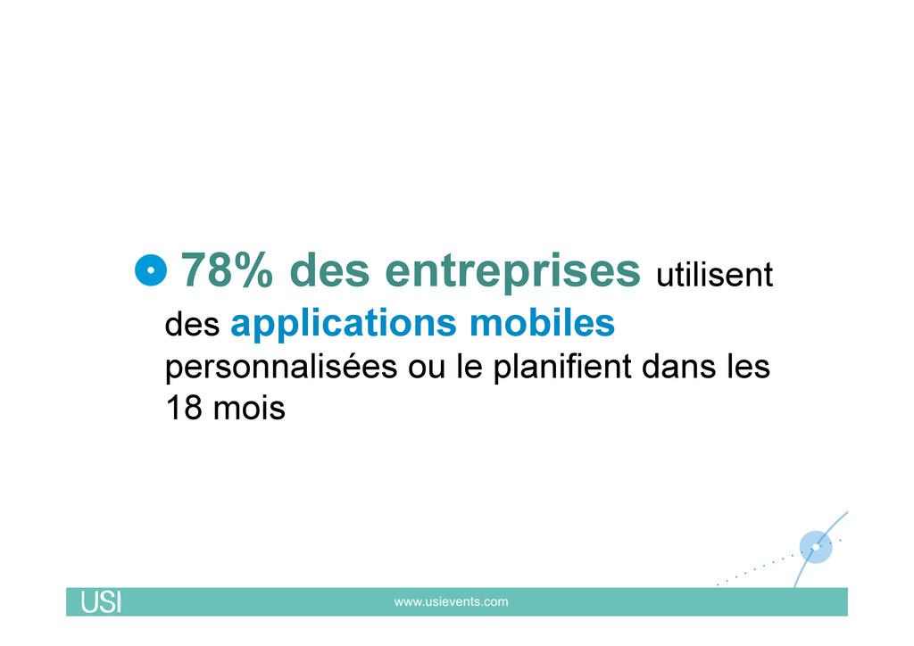 !  78% des entreprises utilisent des applicati...