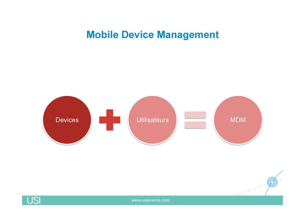 Mobile Device Management Devices Utilisateurs M...