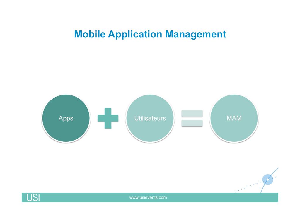 Mobile Application Management Apps Utilisateurs...