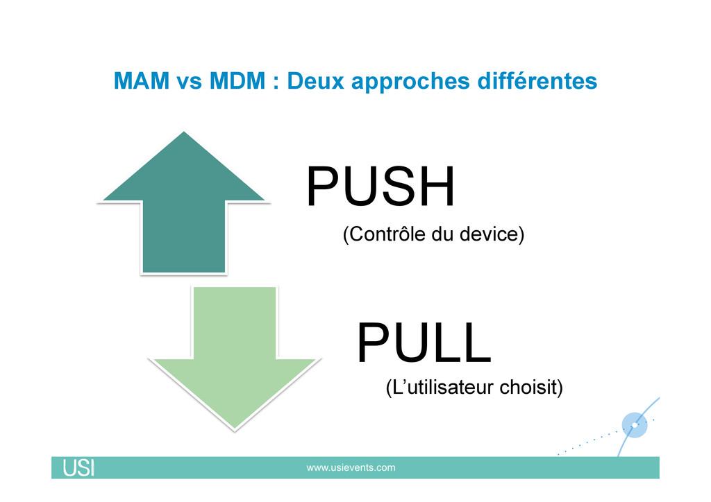 MAM vs MDM : Deux approches différentes PUSH PU...
