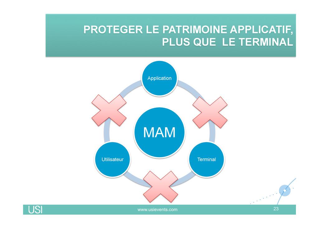 MAM Application Terminal Utilisateur 23 PROTEGE...