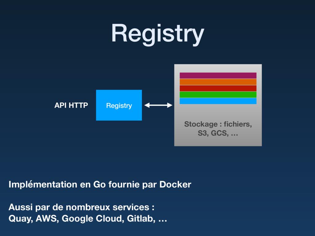 Registry Stockage : fichiers, S3, GCS, … Registr...