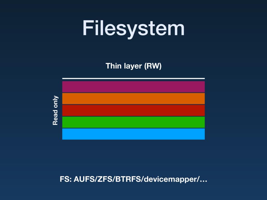 Filesystem Thin layer (RW) Read only FS: AUFS/Z...