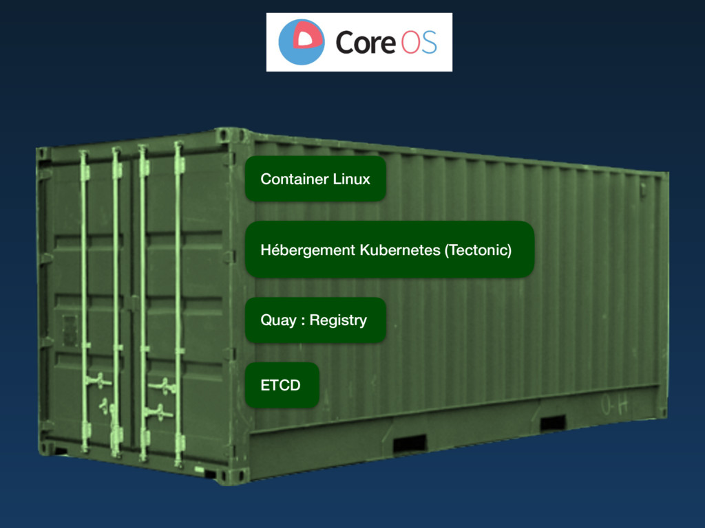 Container Linux Hébergement Kubernetes (Tectoni...
