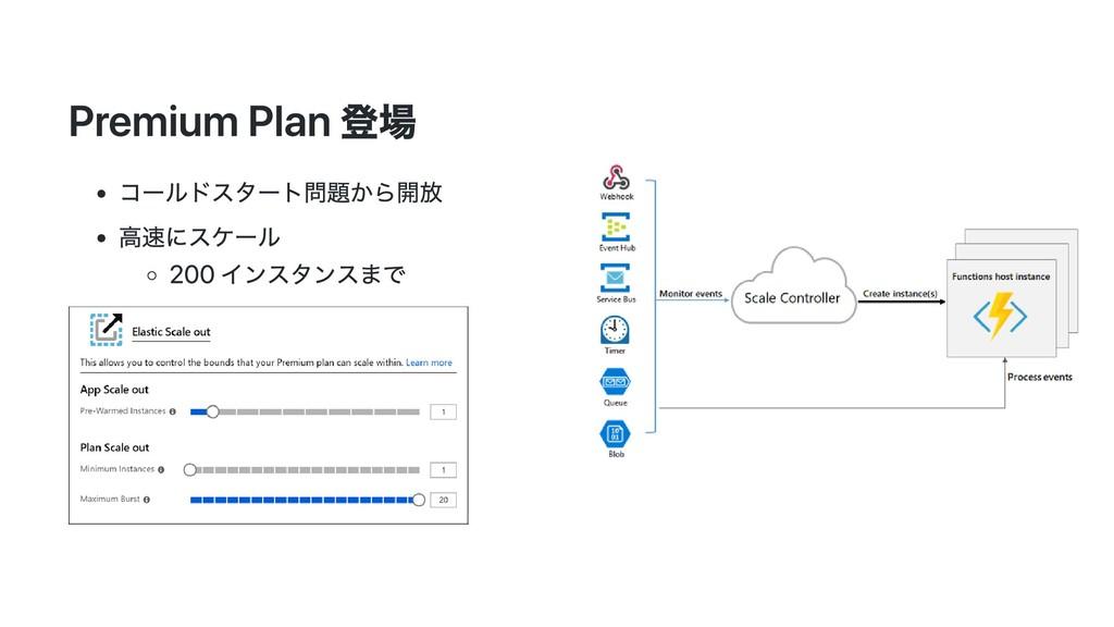 Premium Plan 登場 コールドスタート問題から開放 ⾼速にスケール 200 インスタ...
