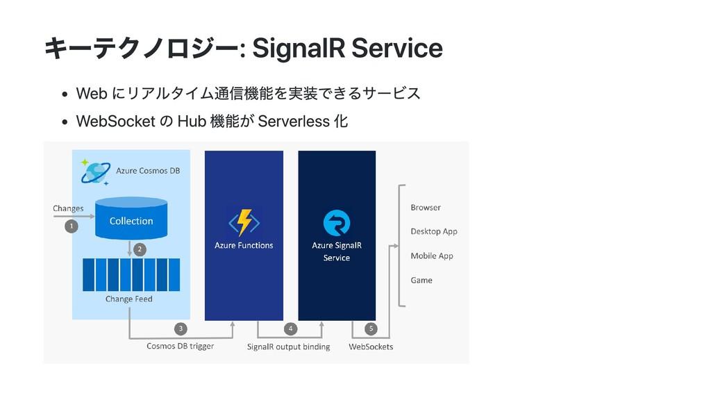 キーテクノロジー: SignalR Service Web にリアルタイム通信機能を実装できる...