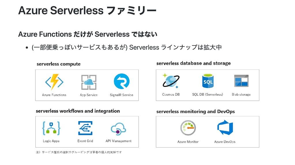 Azure Serverless ファミリー Azure Functions だけが Serv...