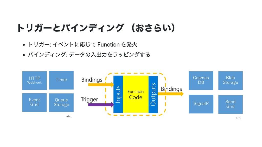 トリガーとバインディング (おさらい) トリガー: イベントに応じて Function を発⽕...