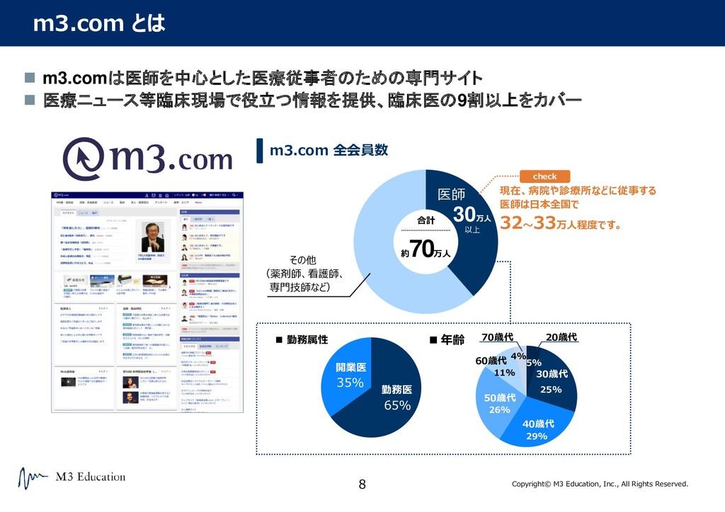 5% 25% 29% 26% 11% 4% 8 Copyright© M3 Education...