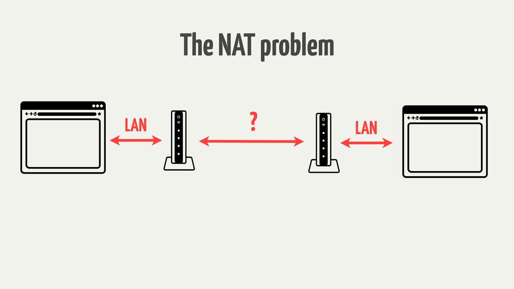 LAN LAN ? The NAT problem