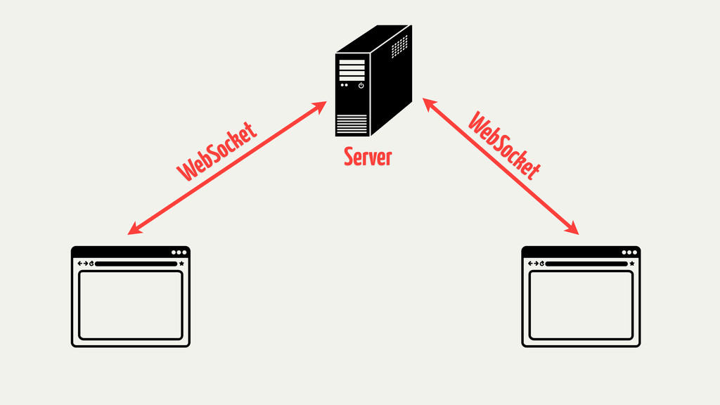 WebSocket WebSocket Server
