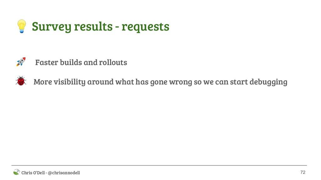 72  Chris O'Dell - @chrisannodell  Survey resul...