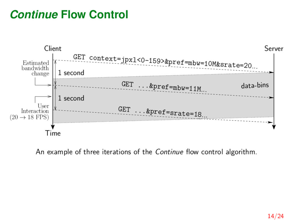 Continue Flow Control change bandwidth Estimate...