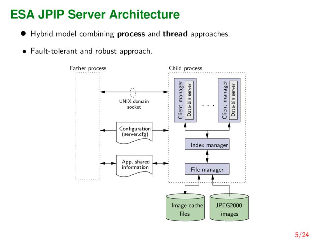 ESA JPIP Server Architecture • Hybrid model com...